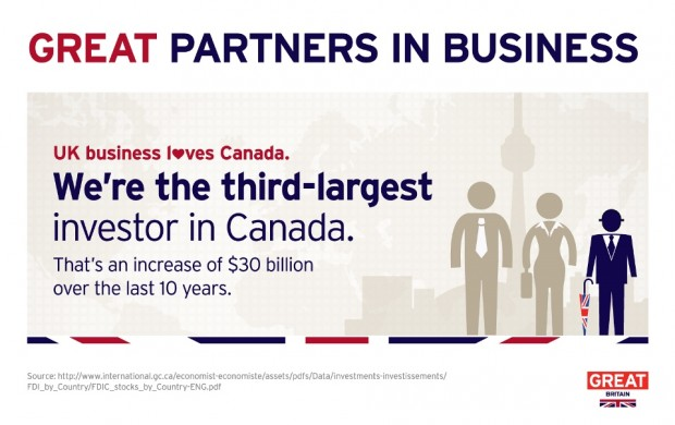 Infographic on UK / Canada business relationship